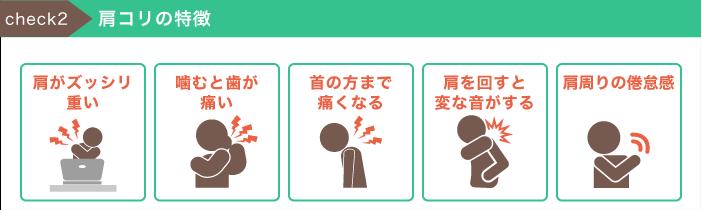 頭痛の特徴